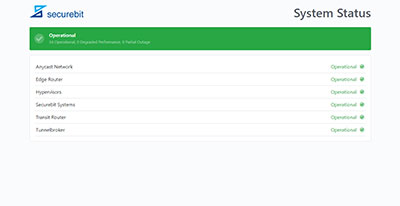 Securebit System Status